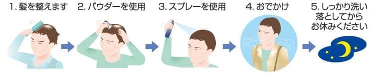 増毛パウダー「アートミクロン」の上手な使い方。手軽に使えるアートミクロン。髪を上手にカバーしたらお出かけも楽しくなります