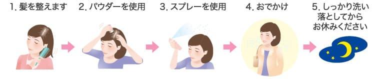 使い方はとっても簡単!2ステップ。白髪隠しファンデーション「アートミクロン プラビ」の上手な使い方