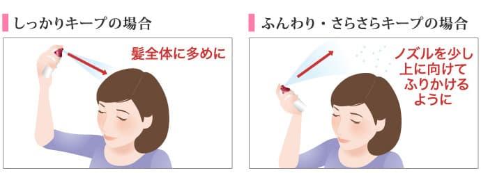 しっかりキープの場合は、ス髪全体に多めにスプレーします。ふんわりとしたスタイルにしたい場合は、髪全体に軽くのせるような気持ちでスプレーします。