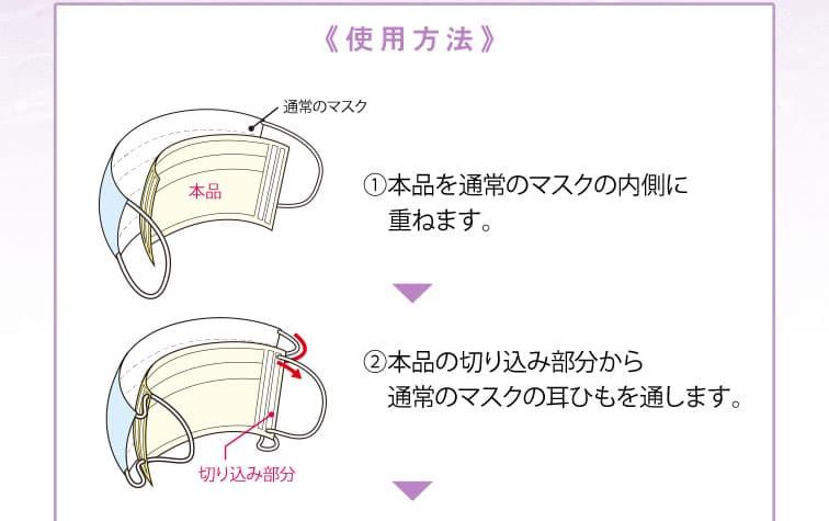 使用方法 1.本品を通常のマスクの内側に重ねます。2.本品の切り込み部分から通常のマスクの耳ひもを通します。